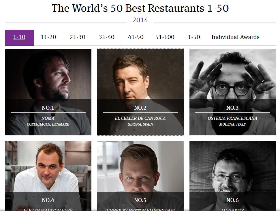 I 50 migliori ristoranti al mondo del 2014. Solo un italiano nella top 10!